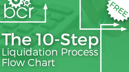 The 10-Step Liquidation Process Flow Chart